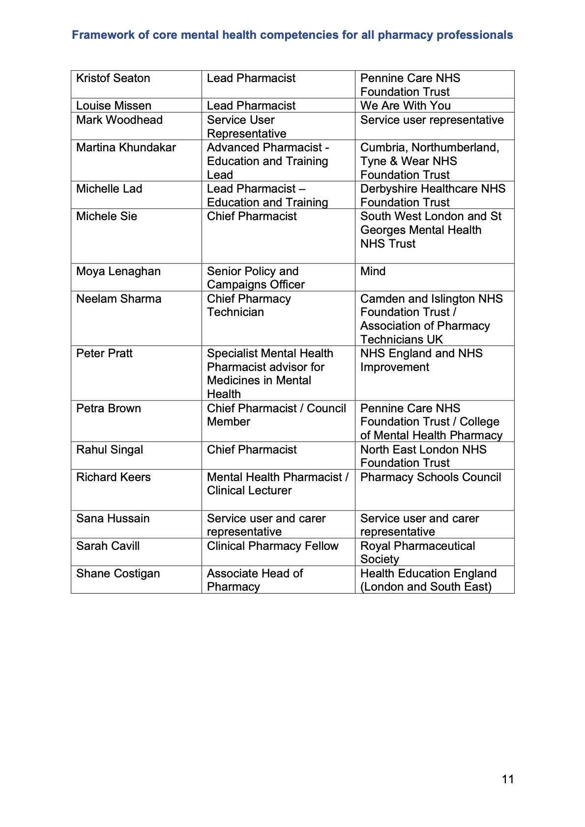 JPEG 11 Pharmacy Framework 2020 (2)