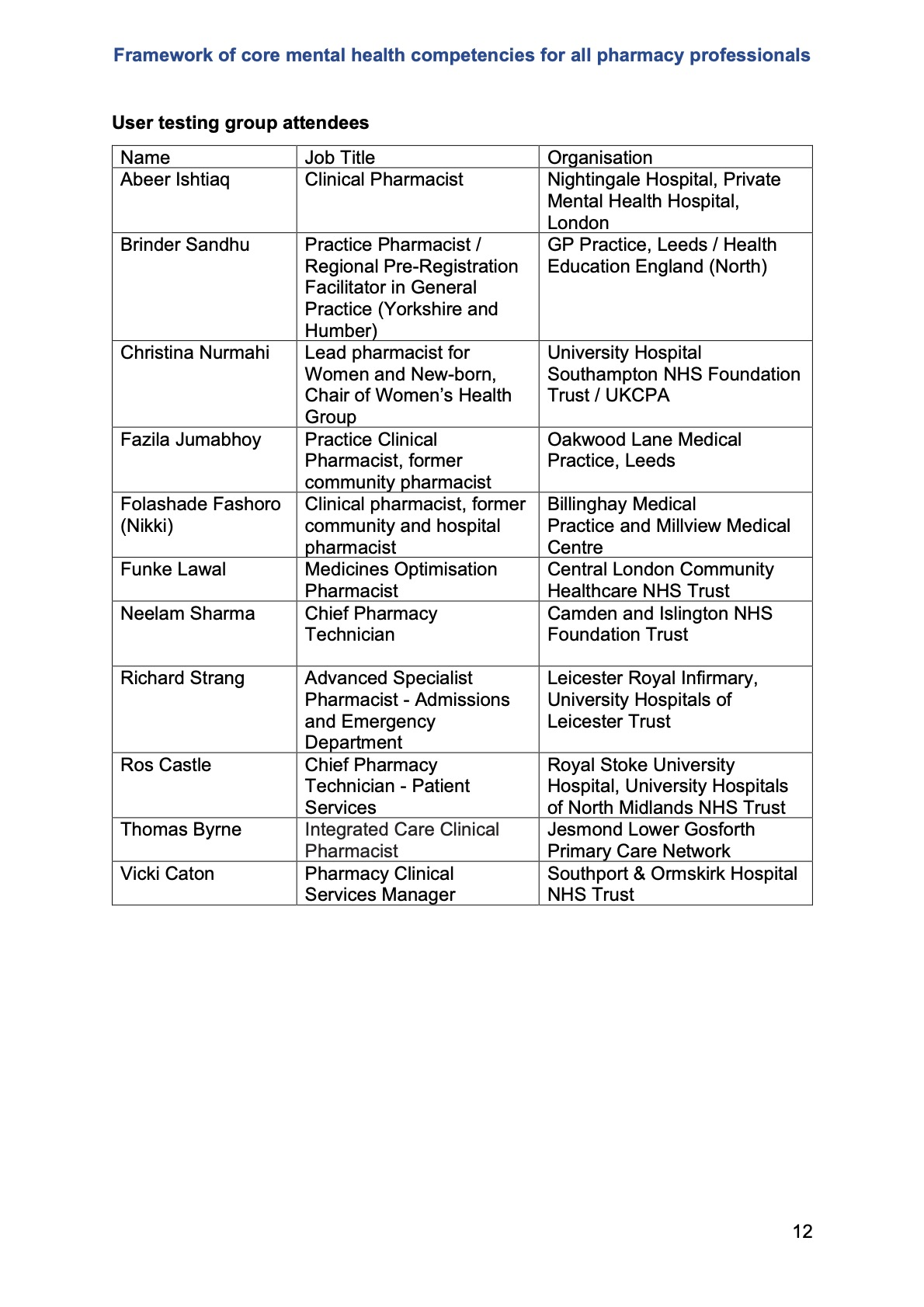 JPEG 12 Pharmacy Framework 2020 (2)